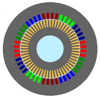 e-Tron motor