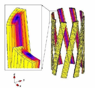 modélisation 3D supraconducteur
