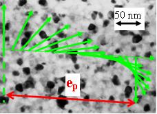 MADEA : Parois nanocristallins