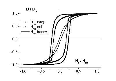 MADEA : Cycle nanocristallin Finemet