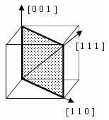 MADEA : Figure axes polaires