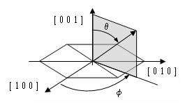 MADEA : Figure symétrie hexagonale