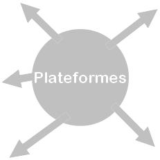 Plateformes-0