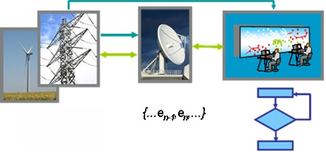 G2Elab_SYREL_Modelisation-1