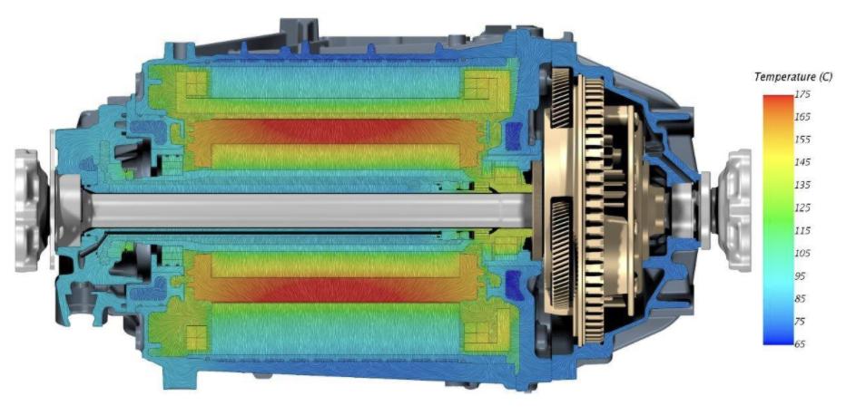 Temperatures in the motor
